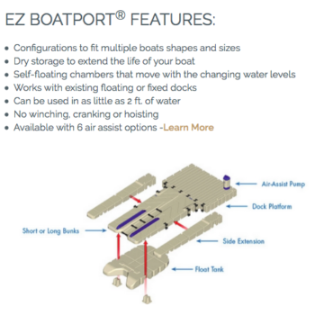 1 EZ BoatPort Features